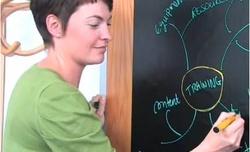Magic Blackboard 1 Minute Demo - How to use
