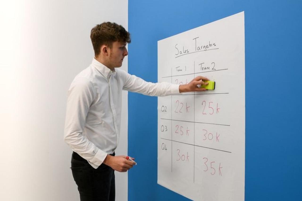 ❤️♻️ Whiteboards | 3 Kaufen, 2 Bezahlen | Das Whiteboard auf einer Rolle | Deutschland